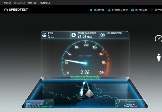 VPNが遅いかな?と思った時にチェックしたい3ポイント-中国国内通信で21Mbps程度