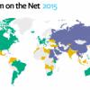 2015年版ネット自由度-最悪は中国