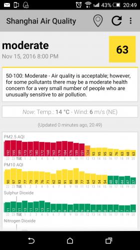 大気汚染観測アプリ